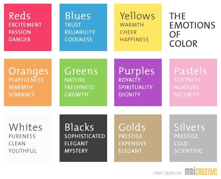Good Color Combinations You Can Use On A Wordpress Site